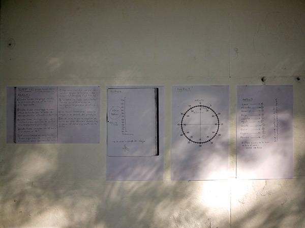 Fotocopié los gráficos que usé para ejecutar el script y les puse en la pared en la entrada de la habitación.
